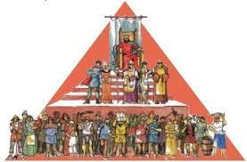 Piramide%20da%20sociedade%20do%20Antigo%20Regime.jpg